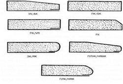 Гипсокартон со срезанными кромками
