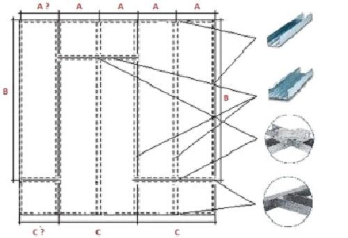 Обшивка стен гипсокартоном своими руками инструкция