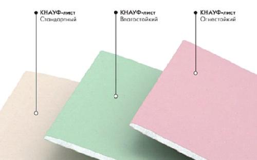 Типы устойчевого гипсокартона