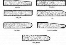 Кромки листов гипсокартона