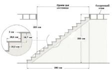 Схема лестницы на бумаге