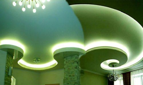 Изогнутый потолок