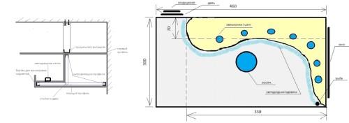Схематическое отображение освещения потолка